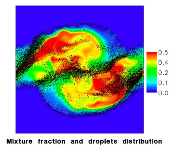 Droplet evaporation in a temporal shear layer (Re=200). Droplet position superimposed on mixture fraction contours. 5 million hexane drops are simulated in this direct numerical simulation by Olivier Desjardins