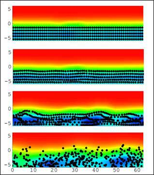 Here, we extended the point-particle approximation by accounting for the finite-size of the dispersed phase. We validate this model by simulating capture Poisuille flow with solid particles arranged at the bottom of the channel (DNS by Choi & Joseph, JFM 2000). The standard point-particle approach does not predict any lift force on the particles and the particle layer moves in laminar layers. The finite-size model leads to Kelvin-Helmholtz type instability in the gas-phase velocity and lift of particles sim