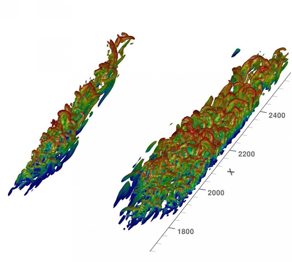 DNS of zero-pressure-gradient flat-plate boundary layer (ZPGFPBL) by Xiaohua Wu and Parviz Moin. Image taken from DNS of the ZPGFPBL, which develops spatially from Re_theta = 80 at x=0.1 to Re_theta=1000 at x=3.5. Grid size is 4096 points in x, 400 in y, and 128 in z.