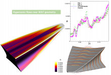 BOLT: Hypersonic flows over BOLT geometry, by Lin Fu (2019)