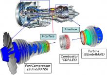 Integrated hybrid RANS/LES of a realistic gas turbine engine